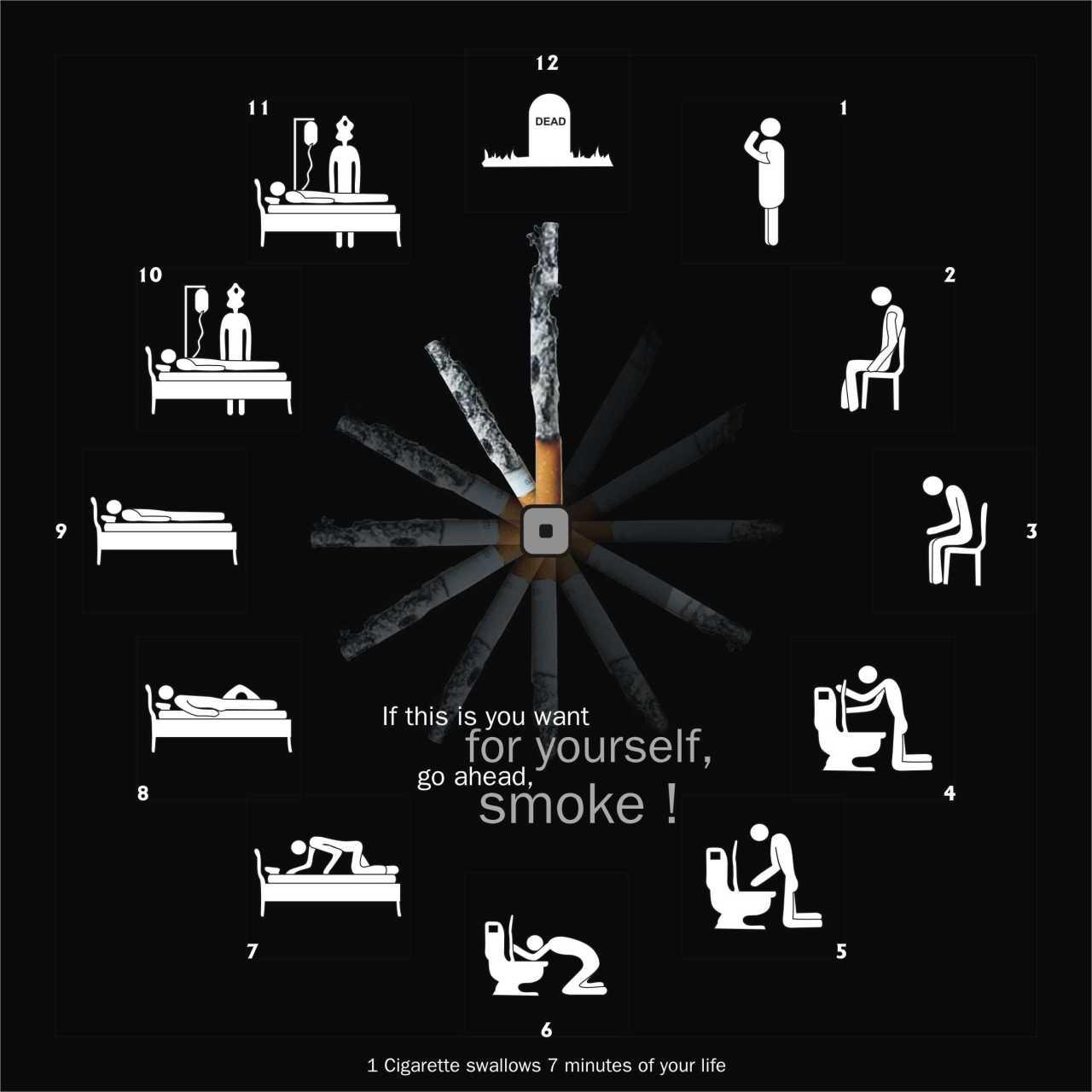 Merokok